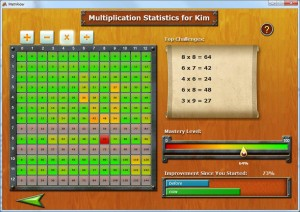 multiplication statistics