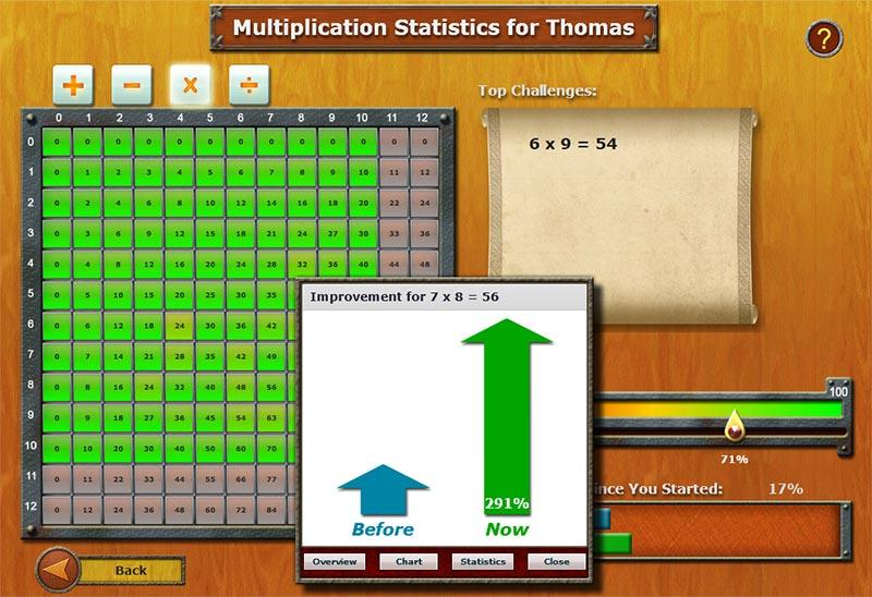 math facts game progress